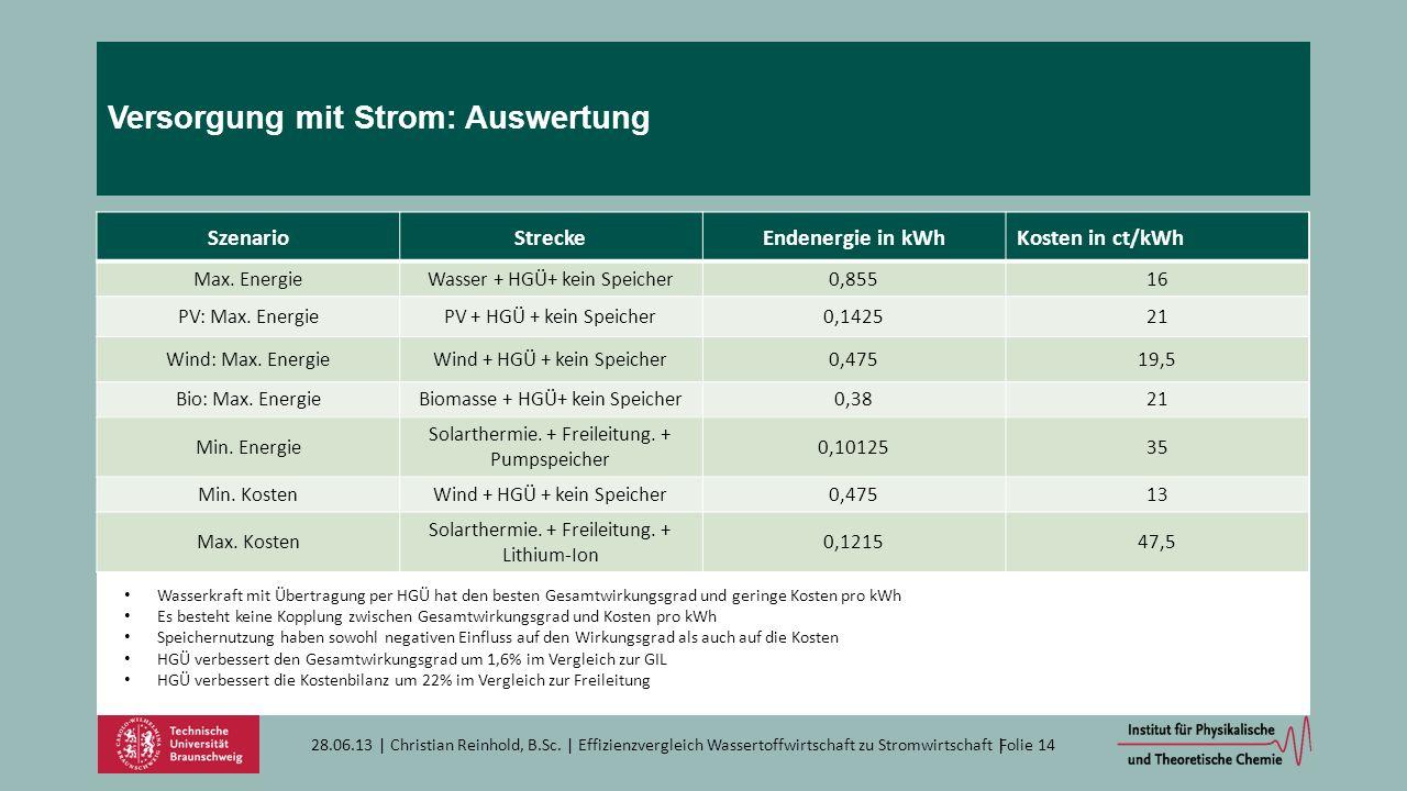 Versorgung mit Strom: Auswertung