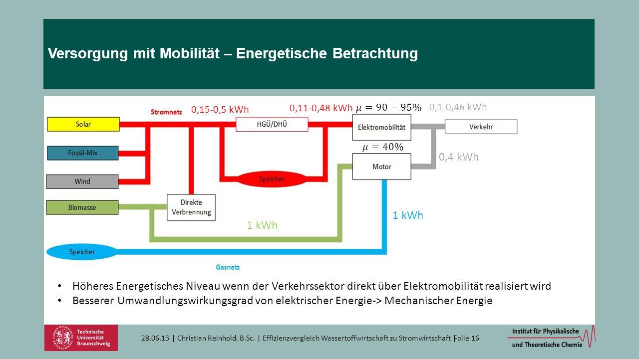Versorgung mit Mobilität – Energetische Betrachtung