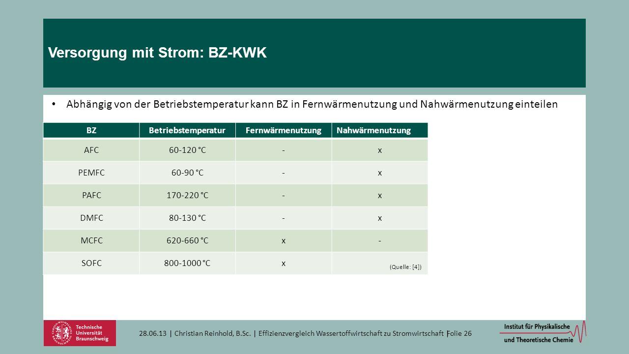 Versorgung mit Strom: BZ-KWK