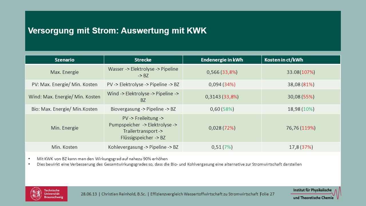 Versorgung mit Strom: Auswertung mit KWK