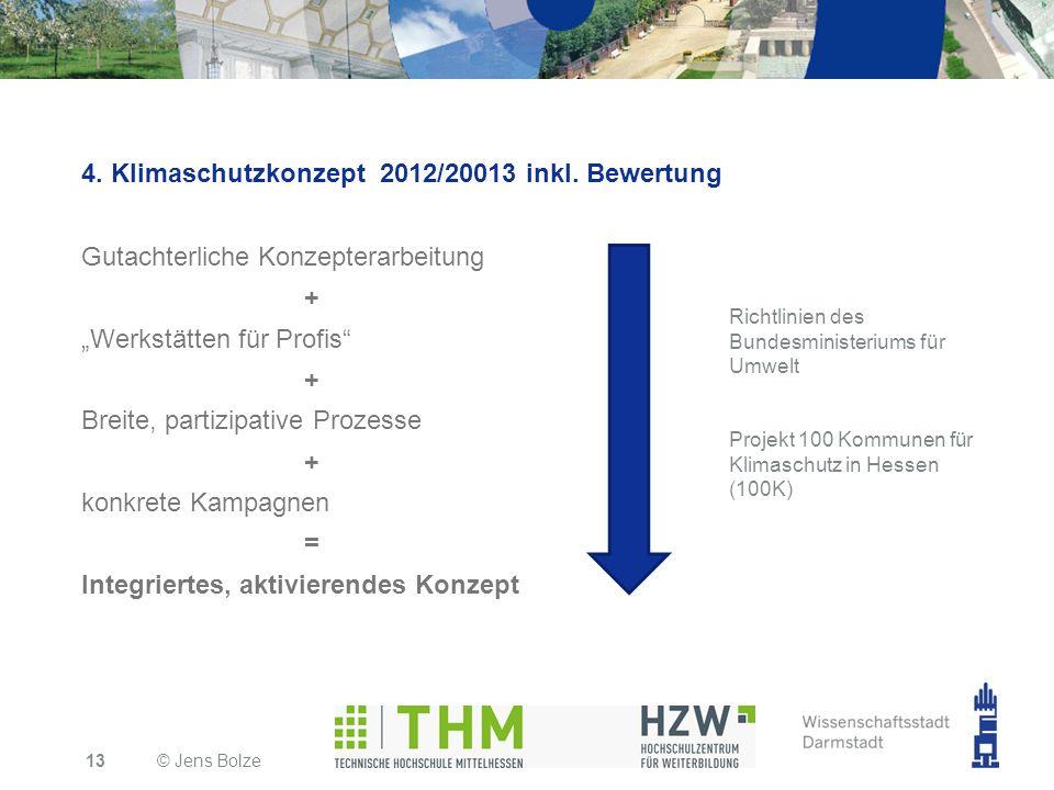 4. Klimaschutzkonzept 2012/20013 inkl. Bewertung