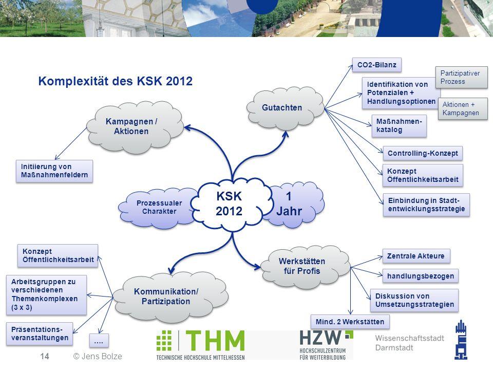 Komplexität des KSK 2012 KSK 2012 1 Jahr Gutachten