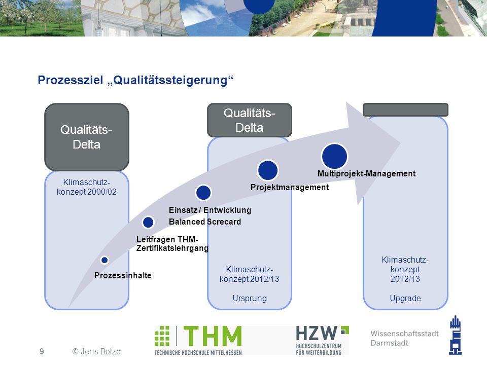 """Prozessziel """"Qualitätssteigerung"""