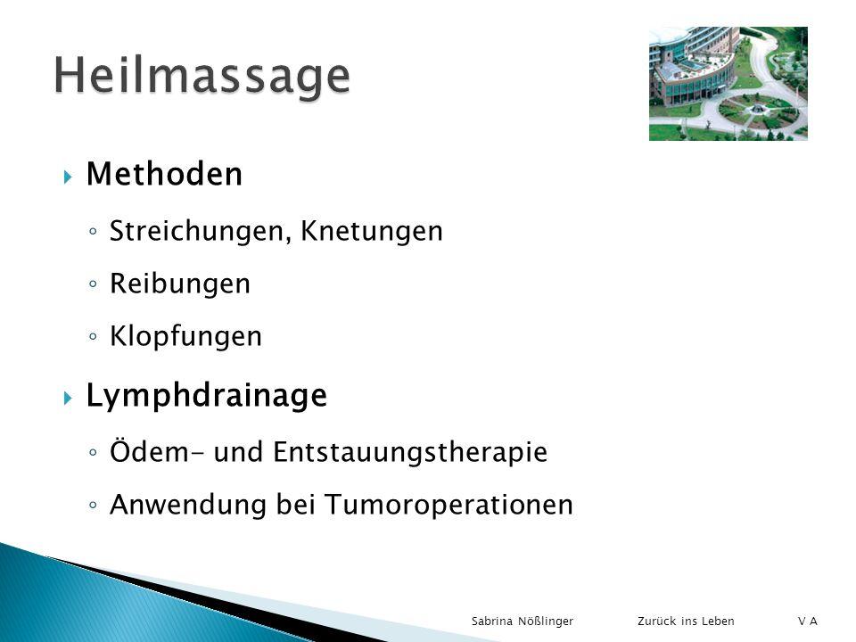 Heilmassage Methoden Lymphdrainage Streichungen, Knetungen Reibungen