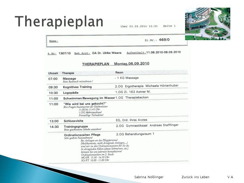 Therapieplan Sabrina Nößlinger V A