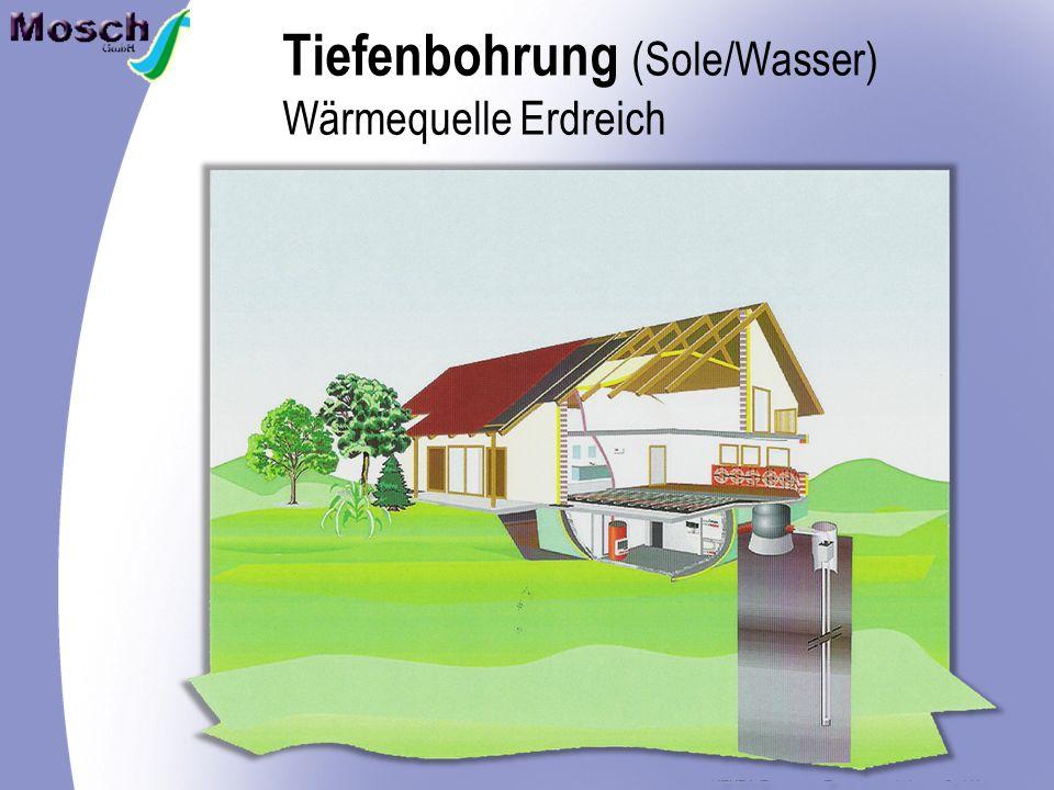 Tiefenbohrung (Sole/Wasser) Wärmequelle Erdreich
