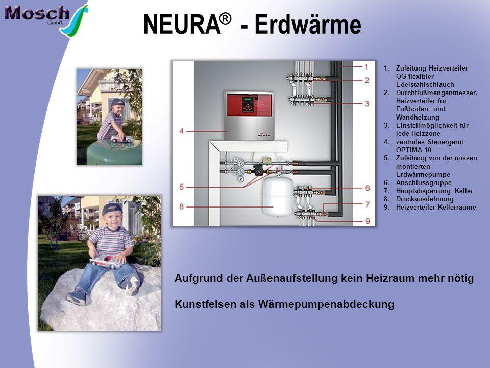 NEURA - Erdwärme ® Zuleitung Heizverteiler OG flexibler Edelstahlschlauch. Durchflußmengenmesser, Heizverteiler für Fußboden- und Wandheizung.