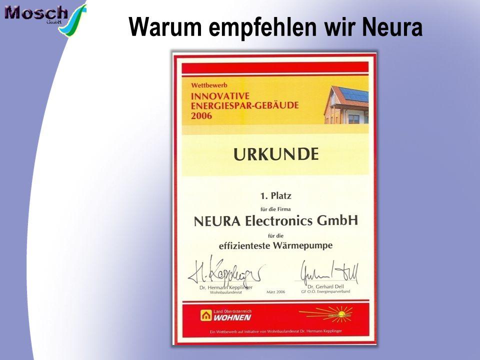 Warum empfehlen wir Neura
