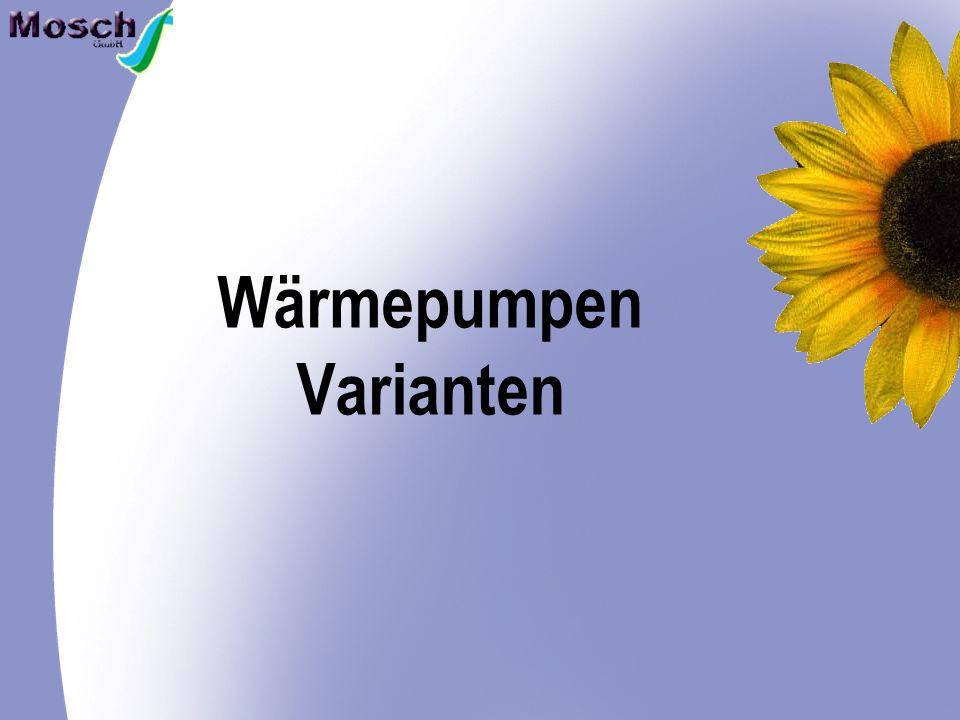 Wärmepumpen Varianten