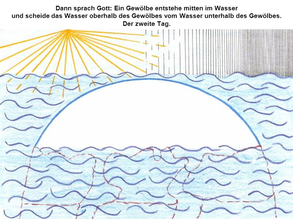 Dann sprach Gott: Ein Gewölbe entstehe mitten im Wasser und scheide das Wasser oberhalb des Gewölbes vom Wasser unterhalb des Gewölbes.