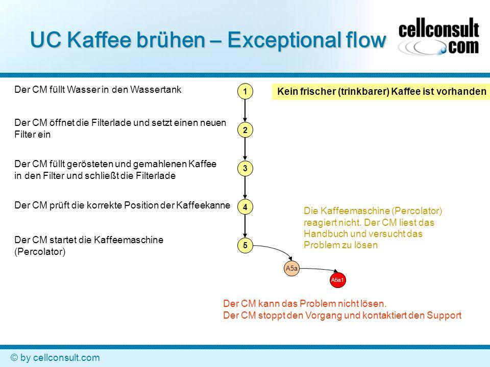UC Kaffee brühen – Exceptional flow