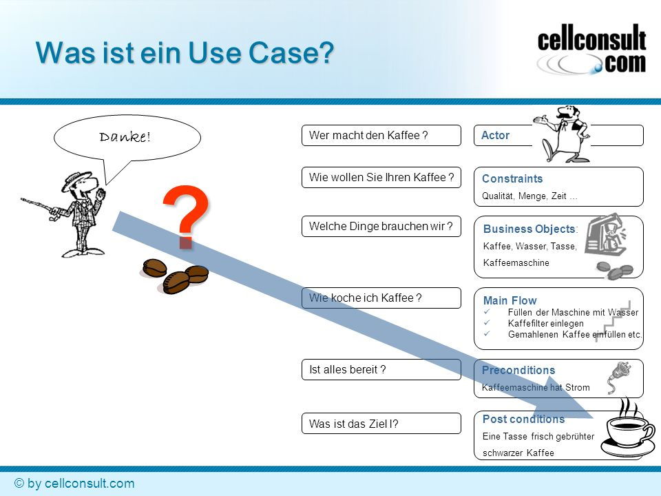Was ist ein Use Case Danke! I want coffee! © by cellconsult.com
