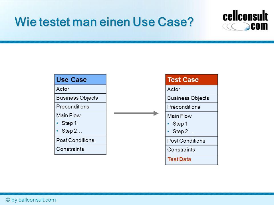 Wie testet man einen Use Case