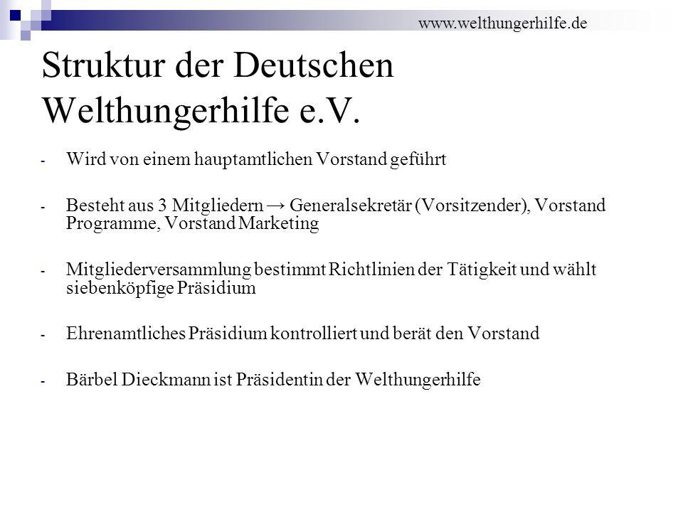 Struktur der Deutschen Welthungerhilfe e.V.