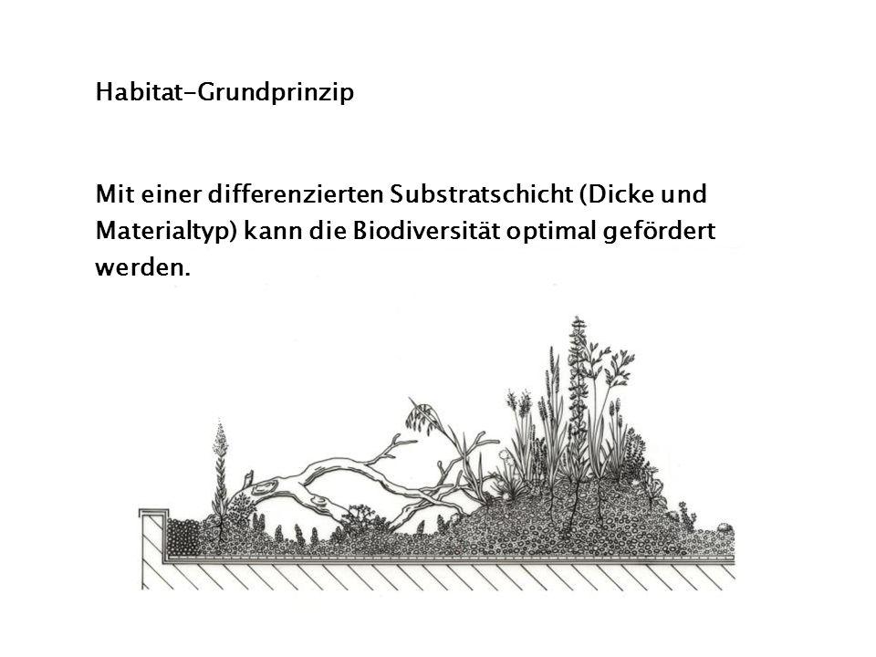 Habitat-Grundprinzip