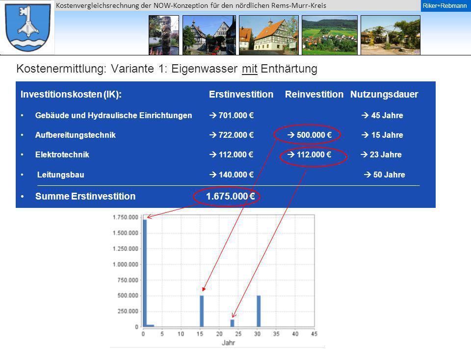 Kostenermittlung: Variante 1: Eigenwasser mit Enthärtung
