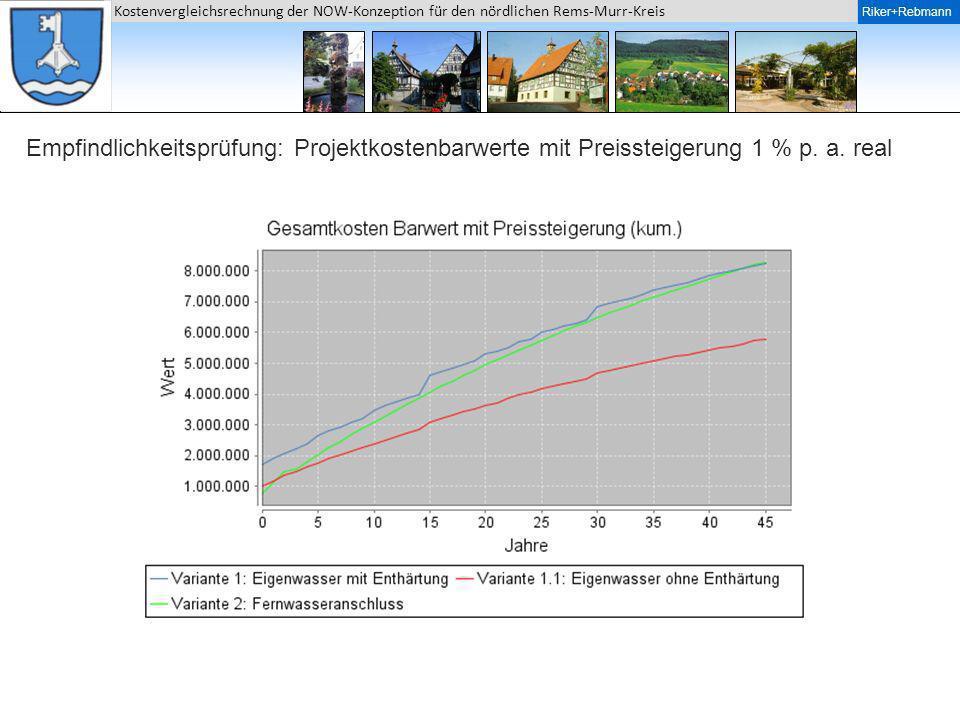 Empfindlichkeitsprüfung: Projektkostenbarwerte mit Preissteigerung 1 % p. a. real