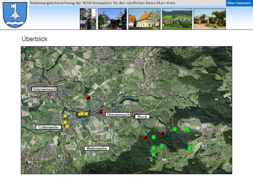 Überblick Unterweissach Oberweissach Bruch Cottenweiler Wattenweiler