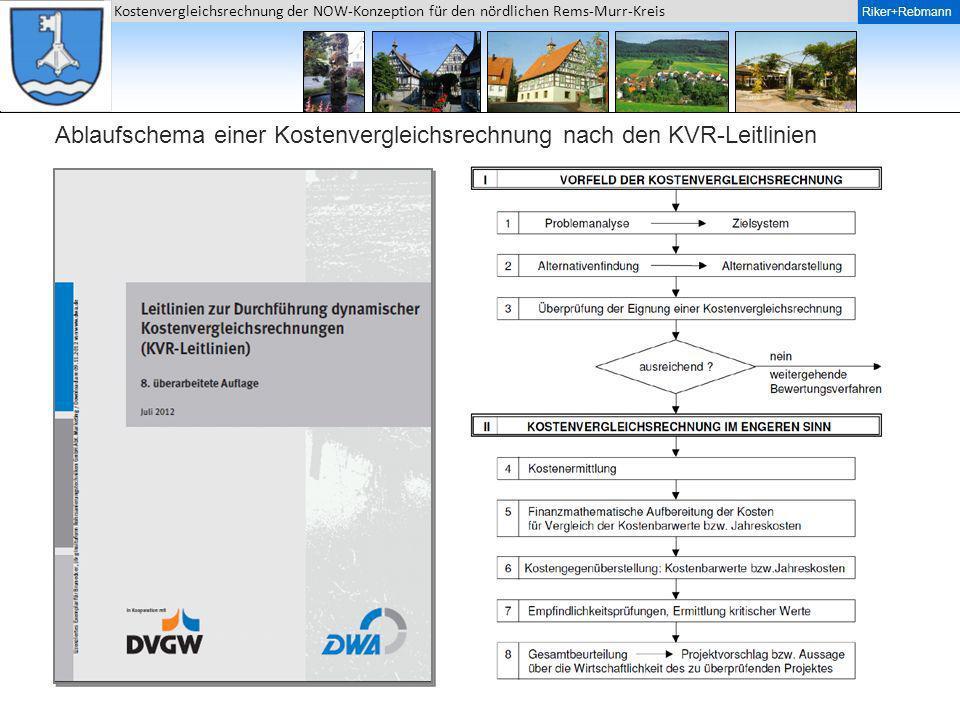 Ablaufschema einer Kostenvergleichsrechnung nach den KVR-Leitlinien