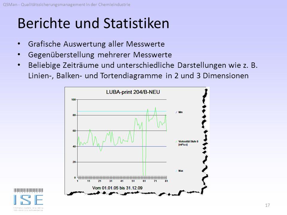 Berichte und Statistiken