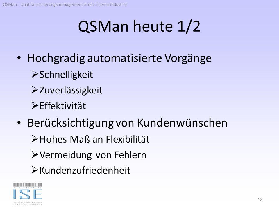 QSMan heute 1/2 Hochgradig automatisierte Vorgänge