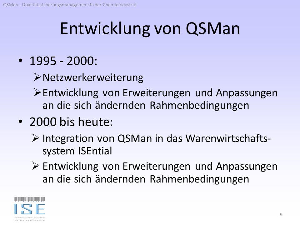 Entwicklung von QSMan 1995 - 2000: 2000 bis heute: Netzwerkerweiterung