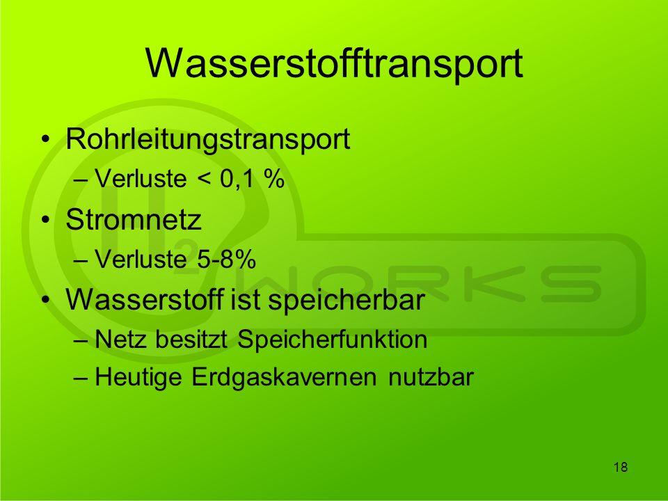 Wasserstofftransport