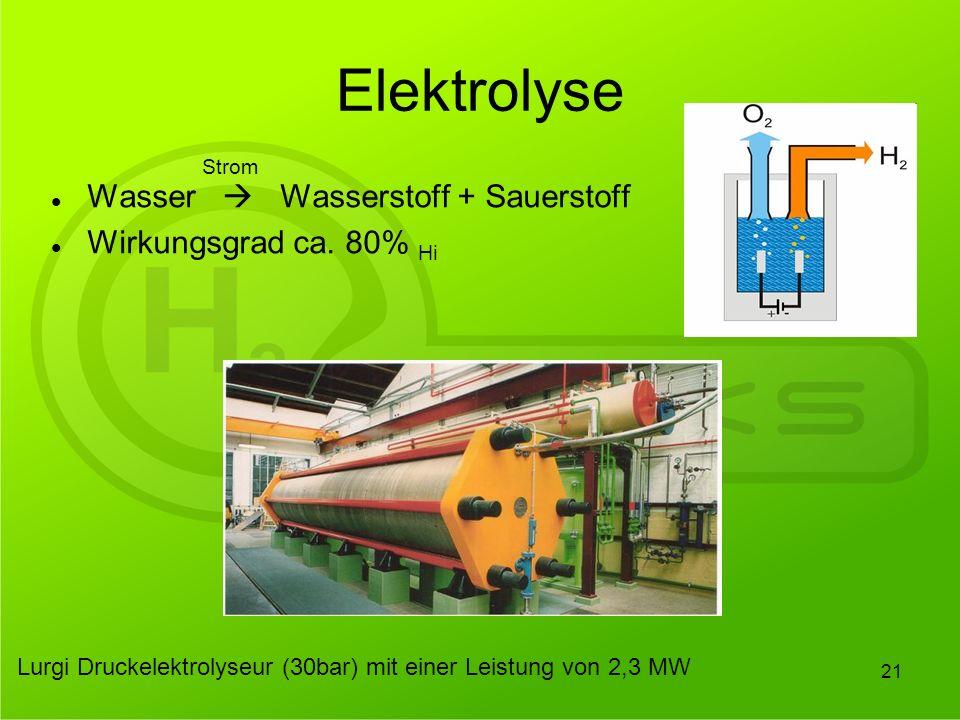 Elektrolyse Wasser  Wasserstoff + Sauerstoff Wirkungsgrad ca. 80% Hi