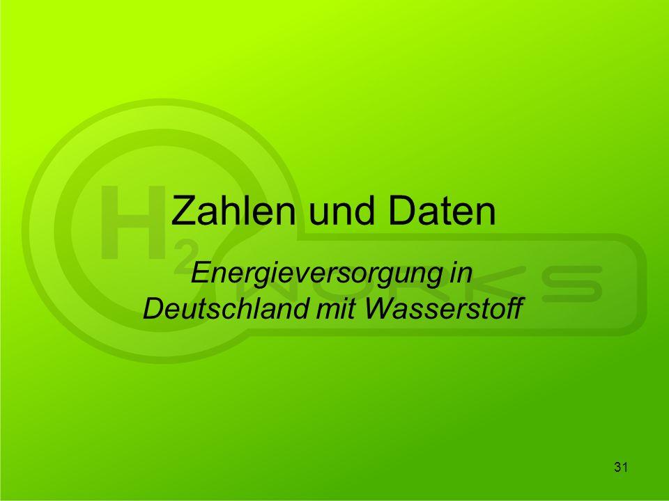 Energieversorgung in Deutschland mit Wasserstoff