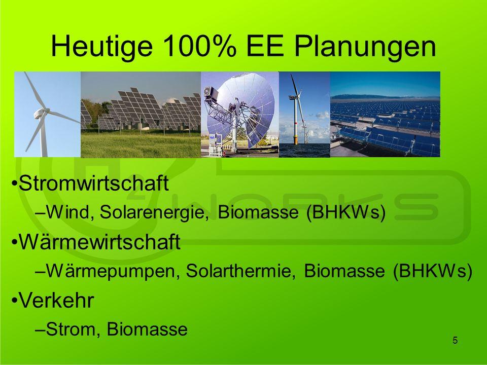 Heutige 100% EE Planungen Stromwirtschaft Wärmewirtschaft Verkehr