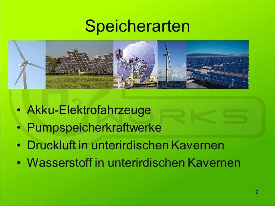 Speicherarten Akku-Elektrofahrzeuge Pumpspeicherkraftwerke