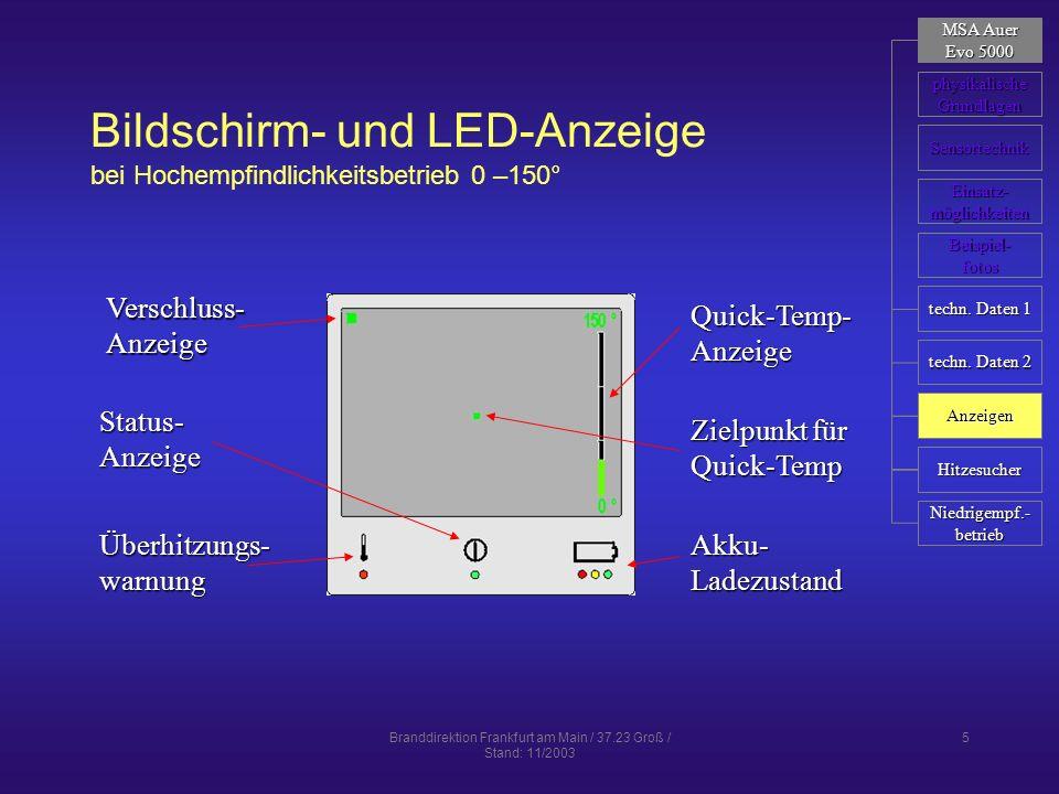 Bildschirm- und LED-Anzeige bei Hochempfindlichkeitsbetrieb 0 –150°