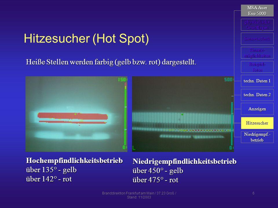 Hitzesucher (Hot Spot)