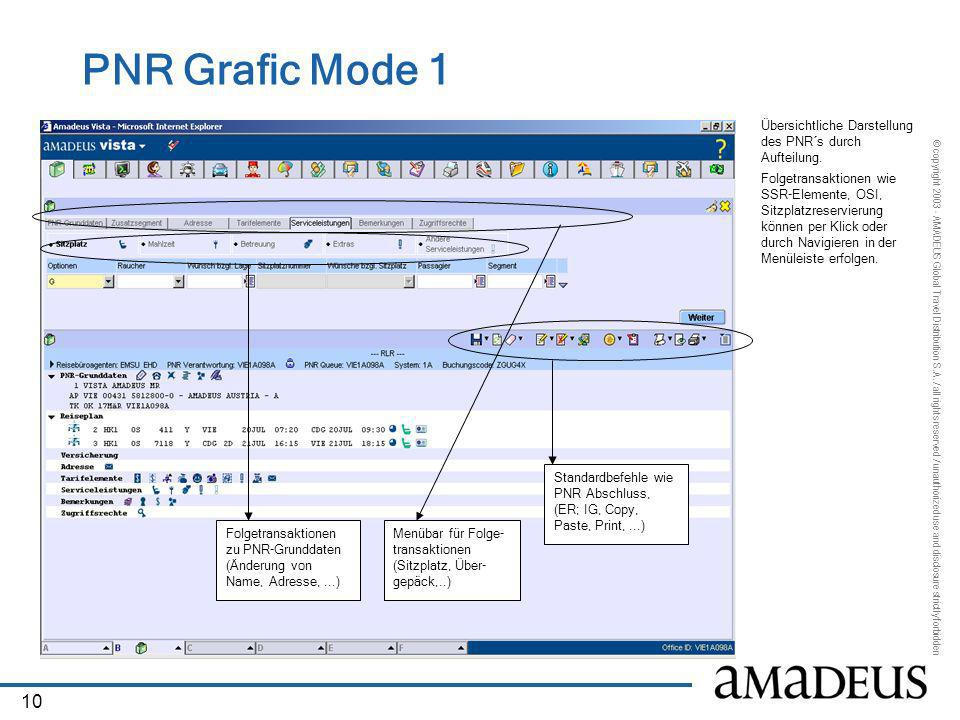 PNR Grafic Mode 1 Übersichtliche Darstellung des PNR´s durch Aufteilung.