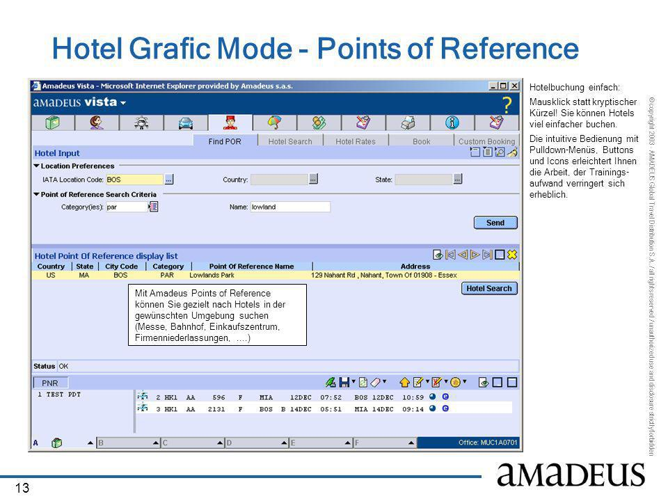 Hotel Grafic Mode - Points of Reference