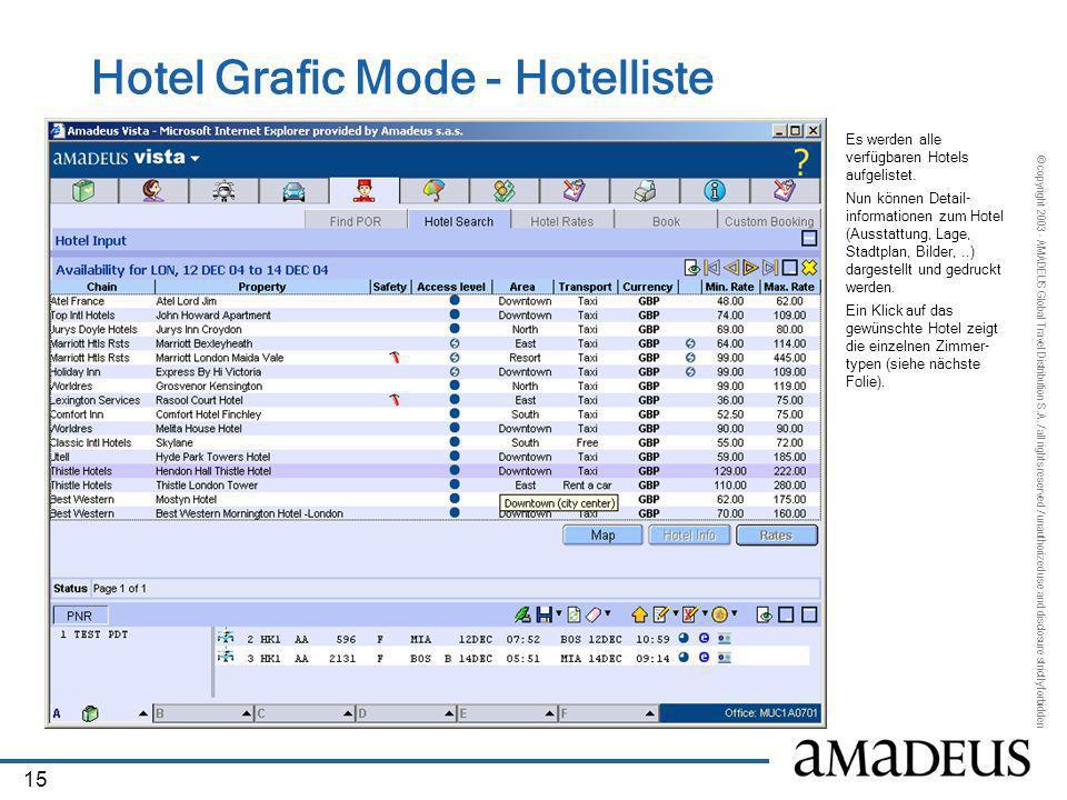 Hotel Grafic Mode - Hotelliste