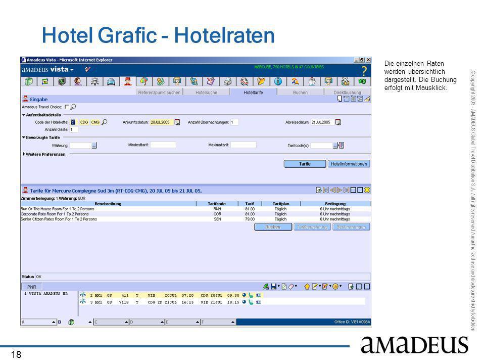 Hotel Grafic - Hotelraten