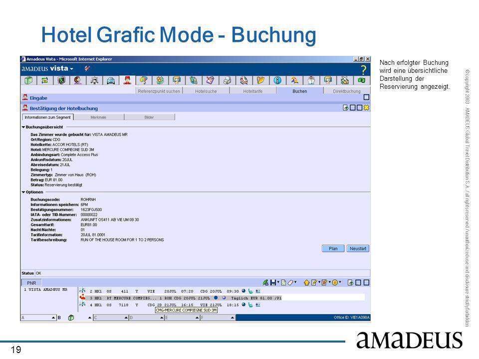 Hotel Grafic Mode - Buchung