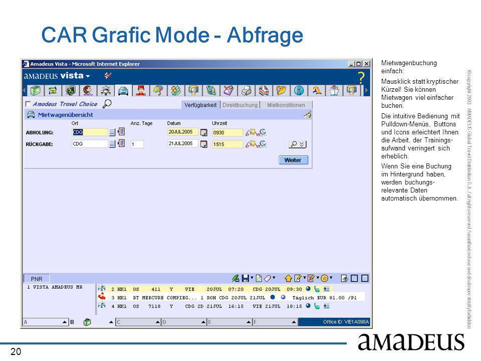 CAR Grafic Mode - Abfrage