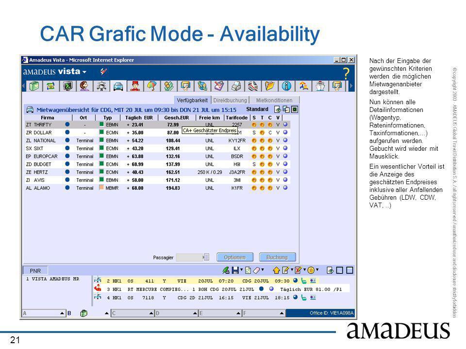 CAR Grafic Mode - Availability