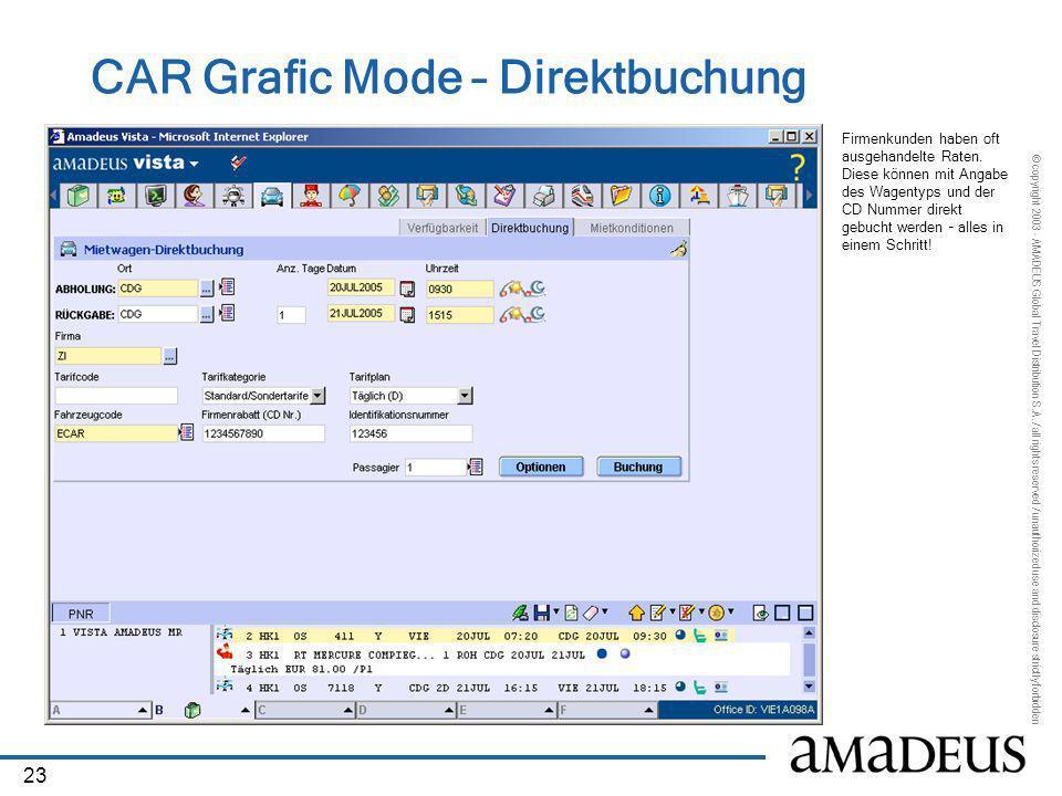 CAR Grafic Mode – Direktbuchung