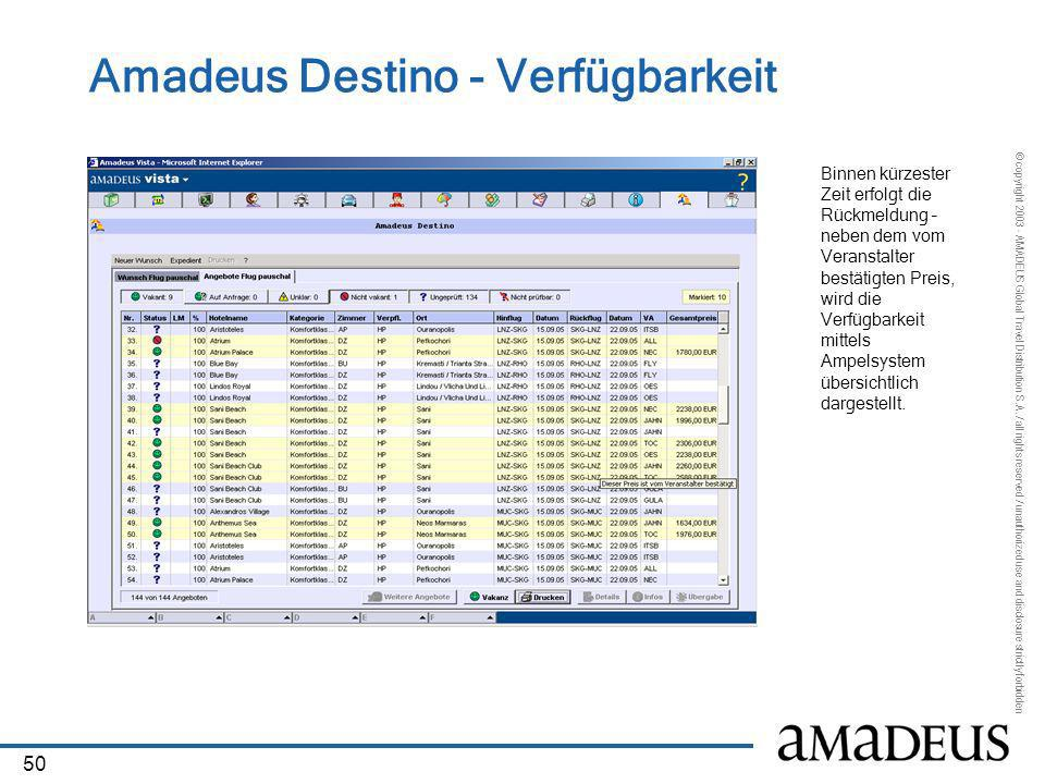 Amadeus Destino - Verfügbarkeit