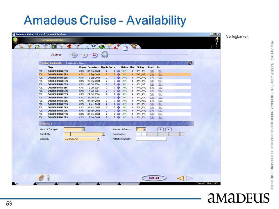 Amadeus Cruise - Availability