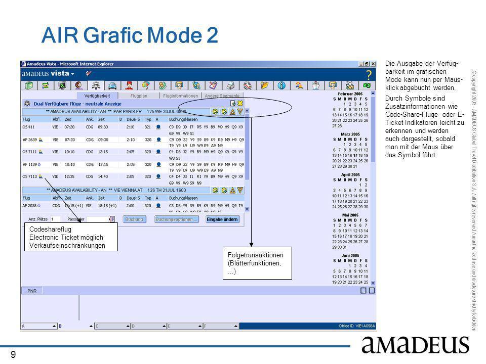 AIR Grafic Mode 2 Die Ausgabe der Verfüg-barkeit im grafischen Mode kann nun per Maus-klick abgebucht werden.