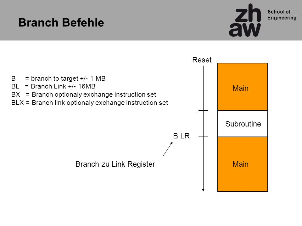 Branch Befehle Reset Main Subroutine B LR Branch zu Link Register Main