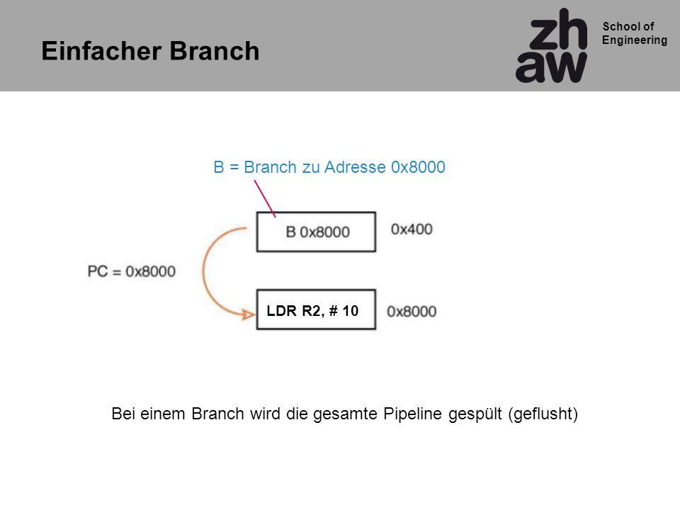 Einfacher Branch B = Branch zu Adresse 0x8000
