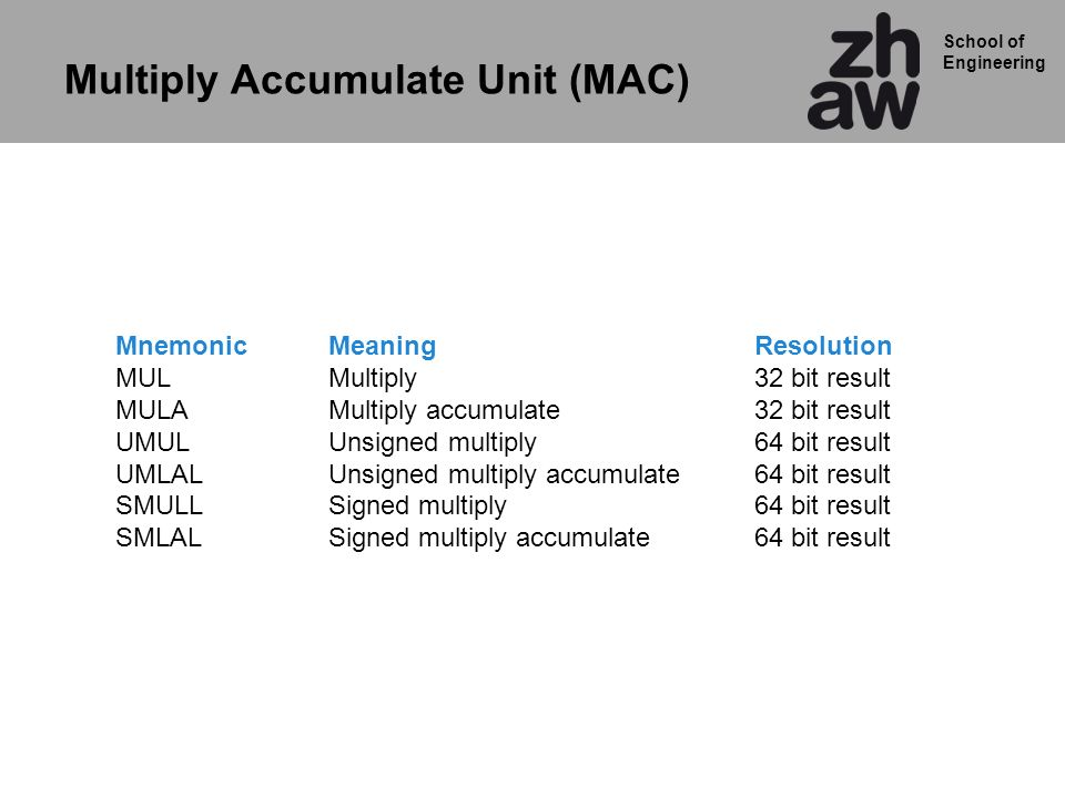 Multiply Accumulate Unit (MAC)