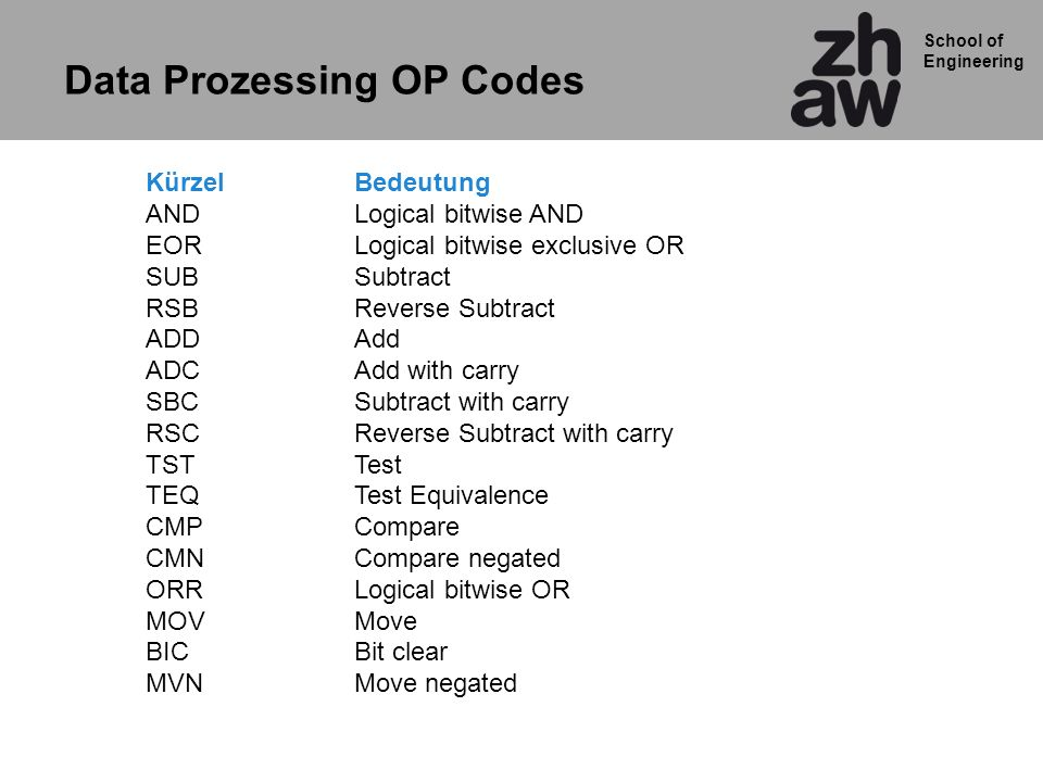 Data Prozessing OP Codes