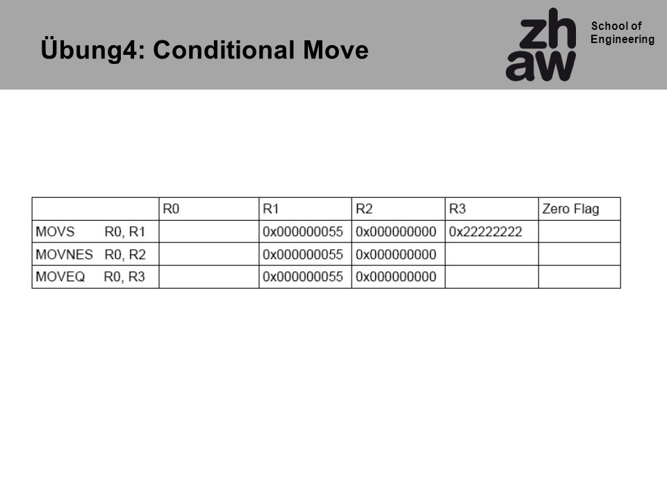 Übung4: Conditional Move
