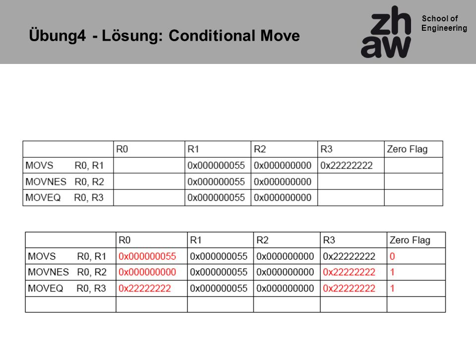 Übung4 - Lösung: Conditional Move